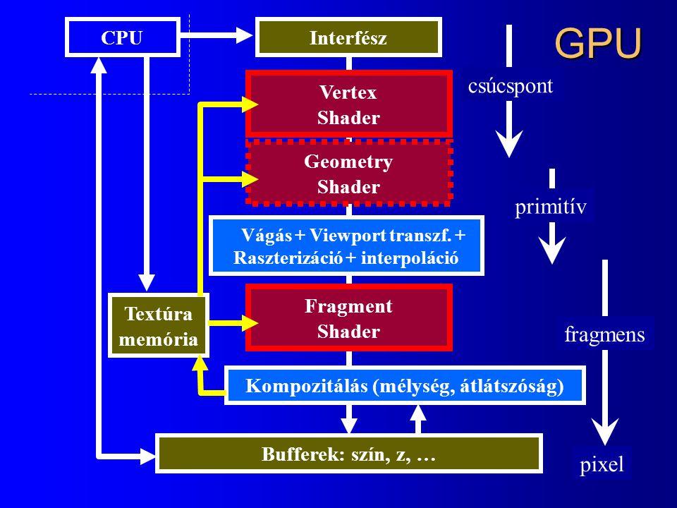 Pozitron emissziós tomográfia e-e- e+e+