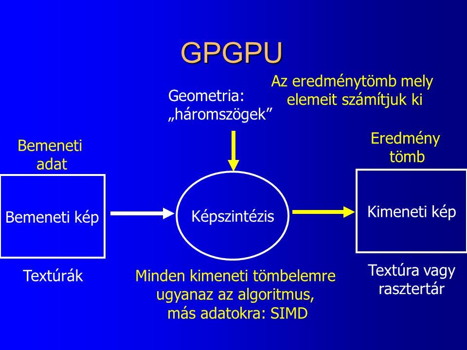"""GPGPU Bemeneti kép Kimeneti kép Textúrák Textúra vagy rasztertár Képszintézis Geometria: """"háromszögek Bemeneti adat Eredmény tömb Az eredménytömb mely elemeit számítjuk ki Minden kimeneti tömbelemre ugyanaz az algoritmus, más adatokra: SIMD"""