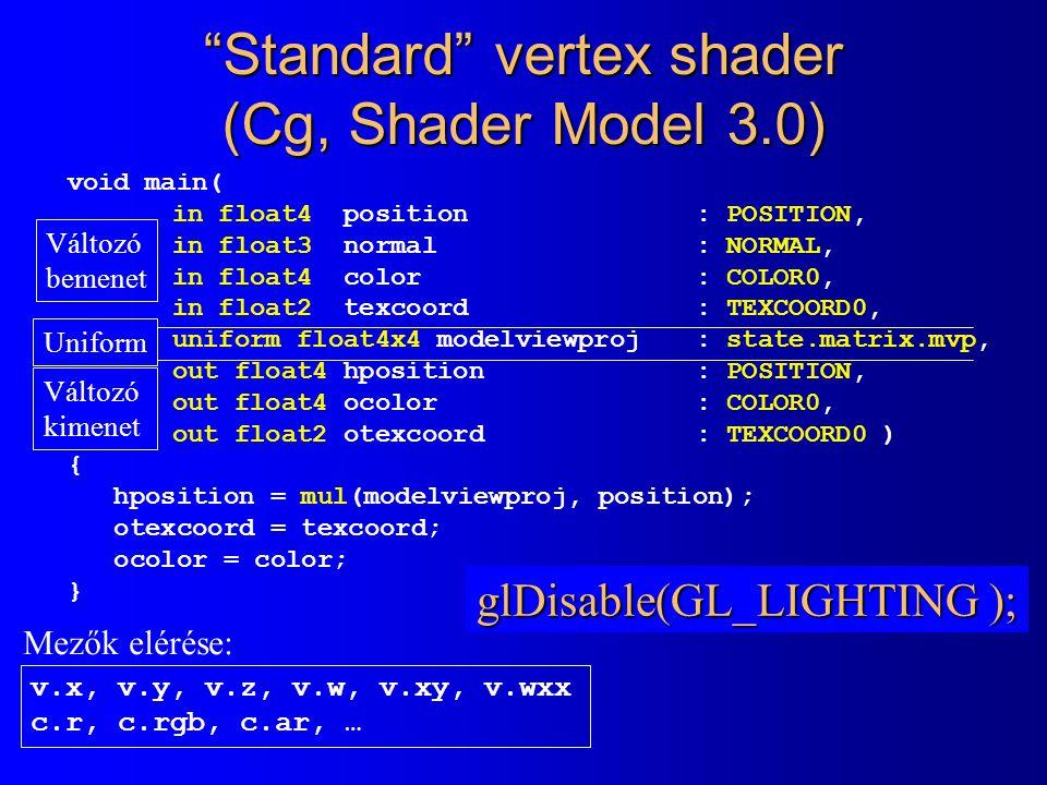 glEnable(GL_LIGHTING ); main(in float4 position : POSITION, in float4 normal: NORMAL, uniform float4x4 modelview, modelviewIT, modelviewproj,  uniform float4 lightpos, Idiff, Iamb, Ispec,  uniform float4 em, ka, kd, ks,  uniform float shininess, out float4 hposition: POSITION, out float4 ocolor: COLOR0 ) { hposition = mul(modelviewproj, position); float3 N = mul(modelviewIT, normal).xyz; N = normalize(N); // glEnable(GL_NORMALIZE) float3 cpos = mul(modelview, position).xyz; float3 L = normalize(lightpos – cpos); float costheta = dot(N, L); if (costheta < 0) costheta = 0; float3 V = normalize(-cpos); float3 H = normalize(L + V); float cosdelta = dot(N, H); if (cosdelta < 0) cosdelta = 0; ocolor = em + Iamb * ka + Idiff * kd * costheta + Ispec * ks * pow(cosdelta, shininess); } N L V