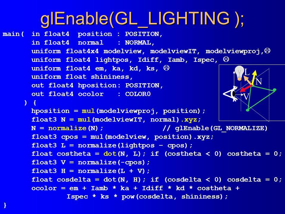 Pixel shader és környezete Állapot Textúra azonosító és paraméterek POSITION, COLOR0, TEXTCOORD0,…háromszög csúcsokra POSITION, COLOR Kompozitálás: blending, z-bufferelés Háromszög kitöltés és interpoláció Fragment shader Textúrázás POSITION, COLOR0, TEXTCOORD0,… pixelekre Textúra memória Rasztertár (szín, mélység, …)