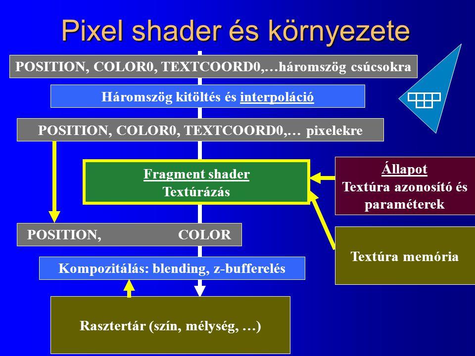"""Bemeneti adat Eredmény tömb """"Teljes képernyős téglalap (CPU): glViewport(0, 0, HRES, VRES) glBegin(GL_QUADS); glTexCoord2f(1,1); glVertex4f(-1,-1, 0, 1); glTexCoord2f(1,0); glVertex4f(-1, 1, 0, 1); glTexCoord2f(0,0); glVertex4f( 1, 1, 0, 1); glTexCoord2f(0,1); glVertex4f( 1,-1, 0, 1); glEnd( ); Vertex shader (Cg): void main ( in float4 Pos : POSITION, in float2 Tex : TEXCOORD0, out float4 hPos : POSITION, out float2 oTex : TEXCOORD0 ) { hPos = Pos; oTex = Tex; } Fragment shader (Cg): void main ( in float2 Tex : TEXCOORD0, uniform sampler2D bemAdat, out float4 result : COLOR ) { result = Bemeneti képből számított adat a tex2D(bemAdat, f(Tex)) alapján; } Melyik kimeneti tömbelemet számítjuk"""