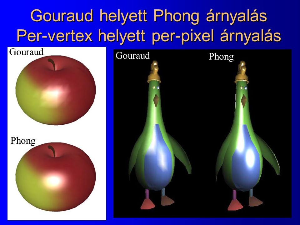 Gouraud (per-vertex) árnyalás CPU program Vertex shader Pixel shader pozíció normálvektor Transzformációk Anyagok Fényforrások Transzf.