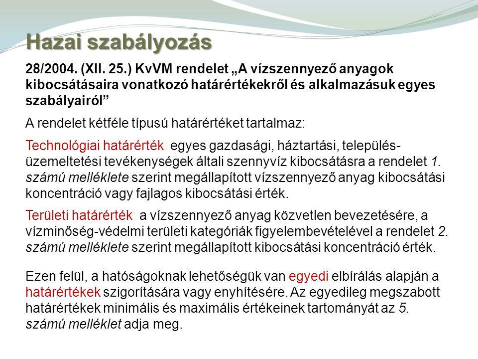 """Hazai szabályozás 28/2004. (XII. 25.) KvVM rendelet """"A vízszennyező anyagok kibocsátásaira vonatkozó határértékekről és alkalmazásuk egyes szabályairó"""