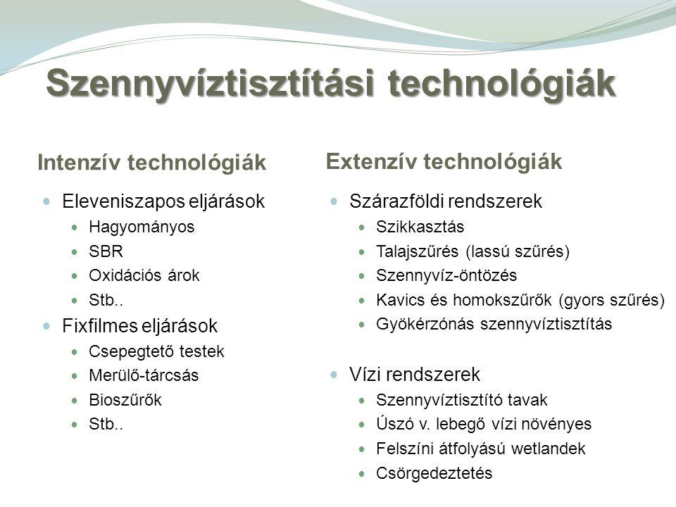 Intenzív technológiák Eleveniszapos eljárások Hagyományos SBR Oxidációs árok Stb.. Fixfilmes eljárások Csepegtető testek Merülő-tárcsás Bioszűrők Stb.