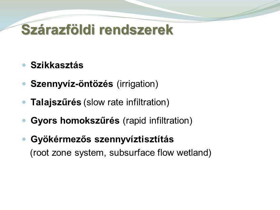 Szárazföldi rendszerek Szikkasztás Szennyvíz-öntözés (irrigation) Talajszűrés (slow rate infiltration) Gyors homokszűrés (rapid infiltration) Gyökérme