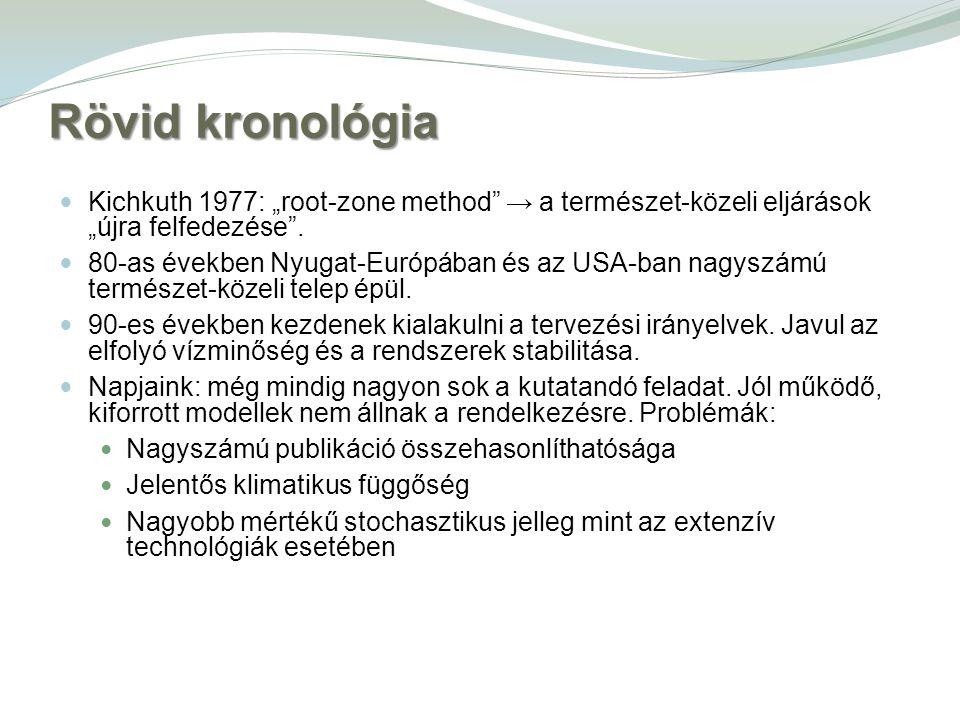 """Rövid kronológia Kichkuth 1977: """"root-zone method"""" → a természet-közeli eljárások """"újra felfedezése"""". 80-as években Nyugat-Európában és az USA-ban nag"""