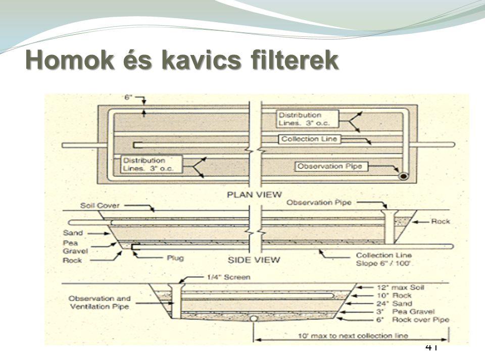 41 Homok és kavics filterek