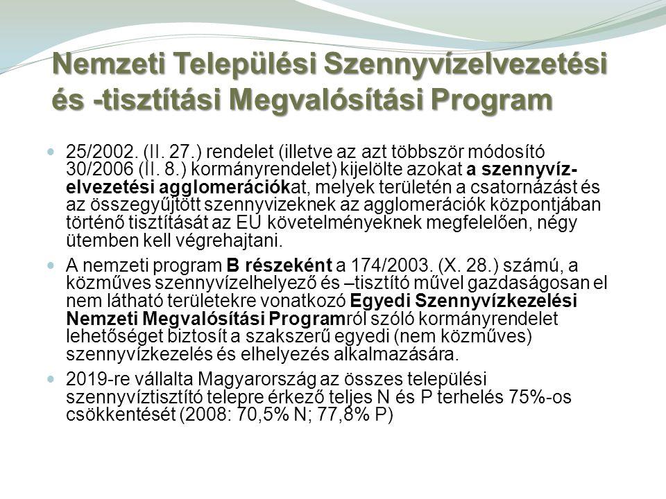 Nemzeti Települési Szennyvízelvezetési és -tisztítási Megvalósítási Program 25/2002. (II. 27.) rendelet (illetve az azt többször módosító 30/2006 (II.