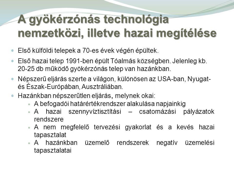 A gyökérzónás technológia nemzetközi, illetve hazai megítélése Első külföldi telepek a 70-es évek végén épültek. Első hazai telep 1991-ben épült Tóalm