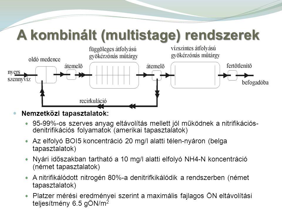 A kombinált (multistage) rendszerek Nemzetközi tapasztalatok: 95-99%-os szerves anyag eltávolítás mellett jól működnek a nitrifikációs- denitrifikáció