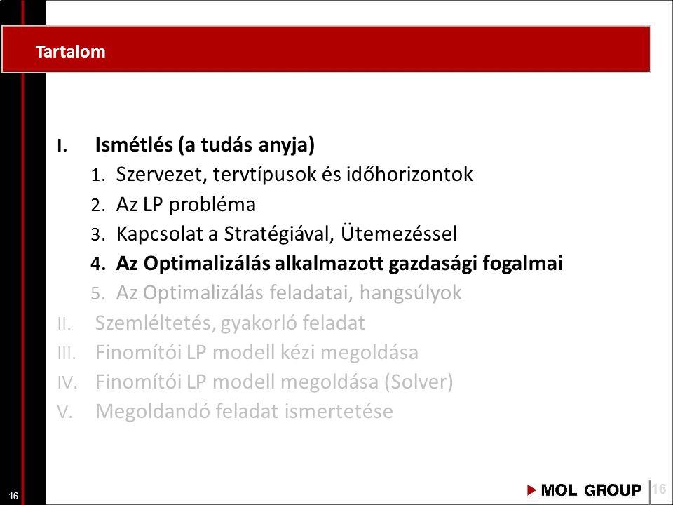 16 Tartalom I. Ismétlés (a tudás anyja) 1. Szervezet, tervtípusok és időhorizontok 2. Az LP probléma 3. Kapcsolat a Stratégiával, Ütemezéssel 4. Az Op