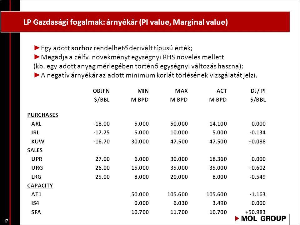 17 LP Gazdasági fogalmak: árnyékár (PI value, Marginal value) ► Egy adott sorhoz rendelhető derivált típusú érték; ► Megadja a célfv. növekményt egysé