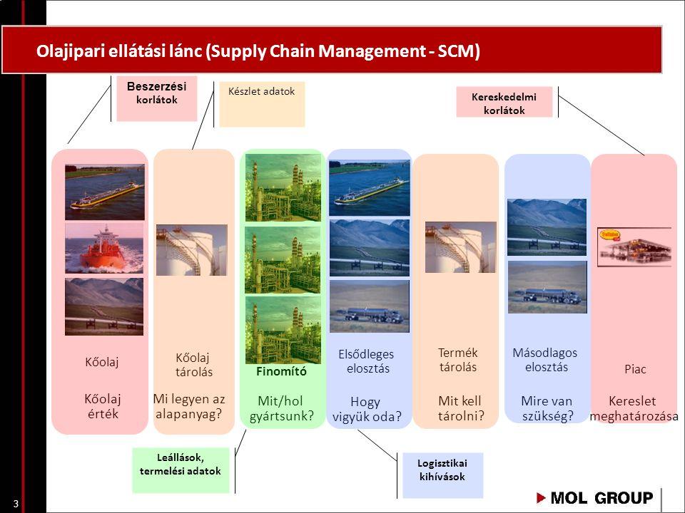 4 A kapcsolódó funkcionális szervezetek Planning & Optimization G/L Planning & Optimization G/L PRODUCTION DS DEVELOPMENT DS DEVELOPMENT Supply Chain Management( G/L) Supply Chain Management( G/L) LOGISTICS COMMERCIAL REFINING & MARKETING DIVISION Strategic Planning & Performance Monitoring (G) Supply & Distribution G/L Supply & Distribution G/L Refinery Scheduling L Refinery Scheduling L n Business XPIMS (Annual) n 4 Month Rolling Plan PIMS n Rolling Plan Modeling n Forecast Modeling n T/A Maintenance Planning n PIMS Documentation n Shadow Prices n Economic Evaluations n 5-10 year Strategic Plan (Supporting Corporate Strategy) n Capex Plan (Project Justification) n Synergies & MPIMS n Long Term R&D Issues n New Feedstock & Product Specs n Coordinate CAPEX, T/A Shutdown Planning n SCM KPI's n Solomon Studies n Sales Performance n Optimal versus Plan & Actual n Demand Planning n Raw Materials Inventories/ Trade Balance n Volume Balancing n Distribution Planning n Depot Optimization n Tank Maintenance Plan n Exchange Balance n Logistics Issues n Coordinate with Commercial n Weekly Planning n ORION n Blending n Planning n Pumping/Transfers; Storage/Tankage n Intermediate Inventories n Material balancing n Daily Scheduling Issues Organizational Design Roles Az értéklánc elemei funkcionális szervezetekként működnek a MOL Csoportnál Az Optimalizálás szervezet központi elem Az Optimalizálási szervezet mind a global(G) mind a lokal (L) szinten megtalálható Planning RP (G/L) Modelling &Support (G) n Modell maintenance and n developing n Connection with DS technology development n Connection with operational development n Connection with production excellence