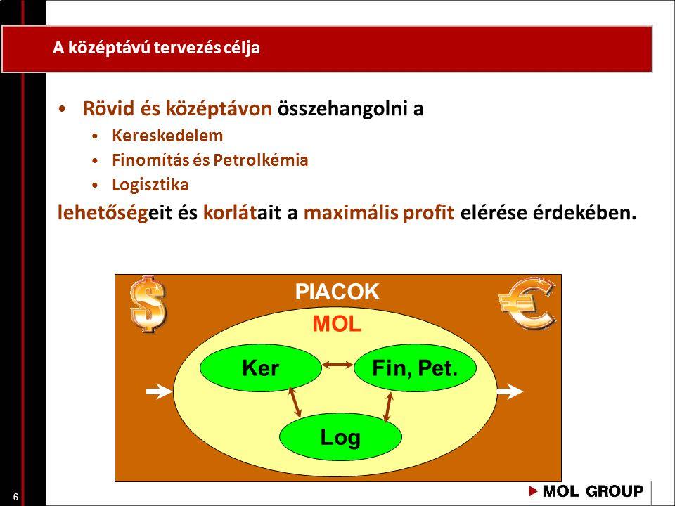 6 PIACOK A középtávú tervezés célja Rövid és középtávon összehangolni a Kereskedelem Finomítás és Petrolkémia Logisztika lehetőségeit és korlátait a m
