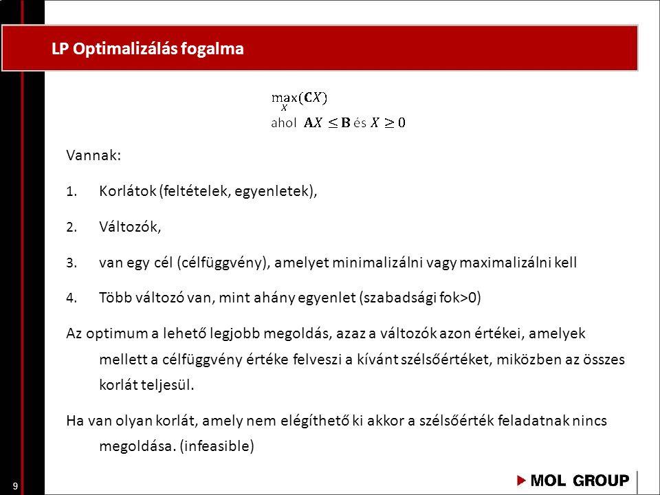 9 LP Optimalizálás fogalma Vannak: 1. Korlátok (feltételek, egyenletek), 2. Változók, 3. van egy cél (célfüggvény), amelyet minimalizálni vagy maximal