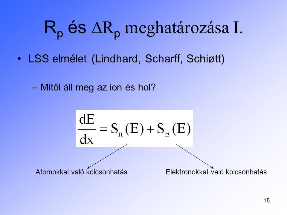 15 R p és  R p meghatározása I. LSS elmélet (Lindhard, Scharff, Schiøtt) –Mitől áll meg az ion és hol? Atomokkal való kölcsönhatásElektronokkal való
