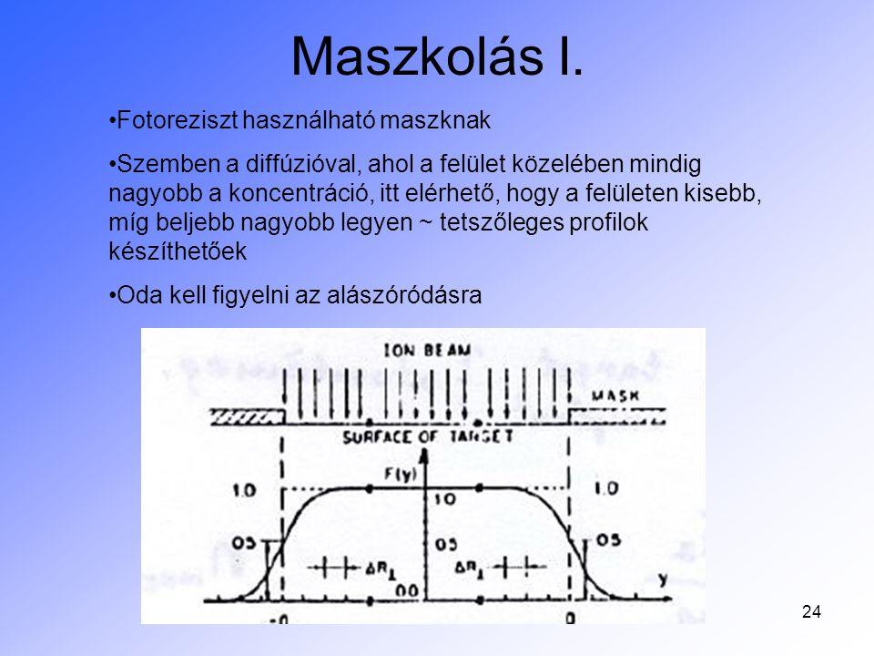 24 Maszkolás I. Fotoreziszt használható maszknak Szemben a diffúzióval, ahol a felület közelében mindig nagyobb a koncentráció, itt elérhető, hogy a f