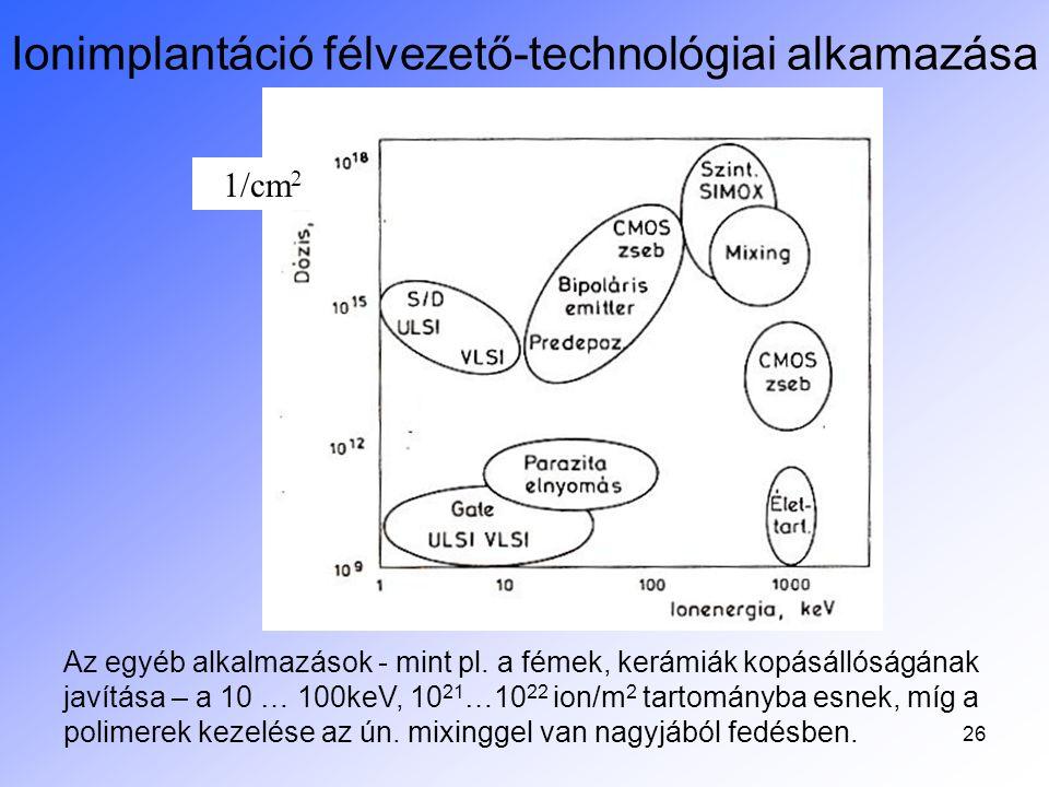 26 Ionimplantáció félvezető-technológiai alkamazása Az egyéb alkalmazások - mint pl. a fémek, kerámiák kopásállóságának javítása – a 10 … 100keV, 10 2