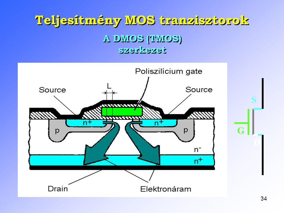 34 Teljesítmény MOS tranzisztorok A DMOS (TMOS) szerkezet S D G