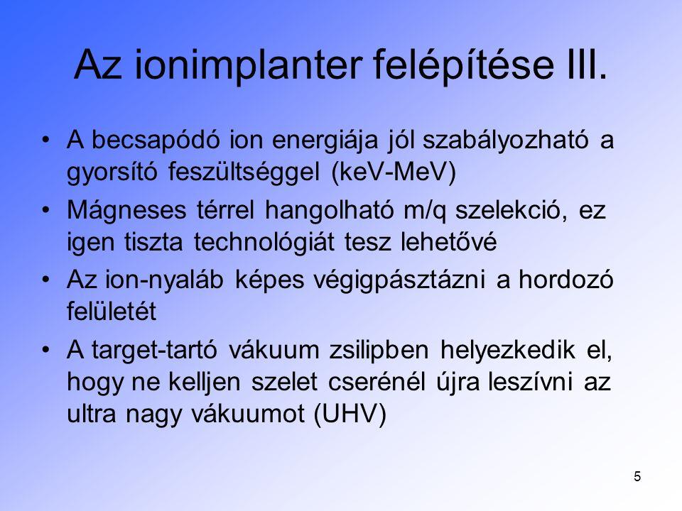 26 Ionimplantáció félvezető-technológiai alkamazása Az egyéb alkalmazások - mint pl.