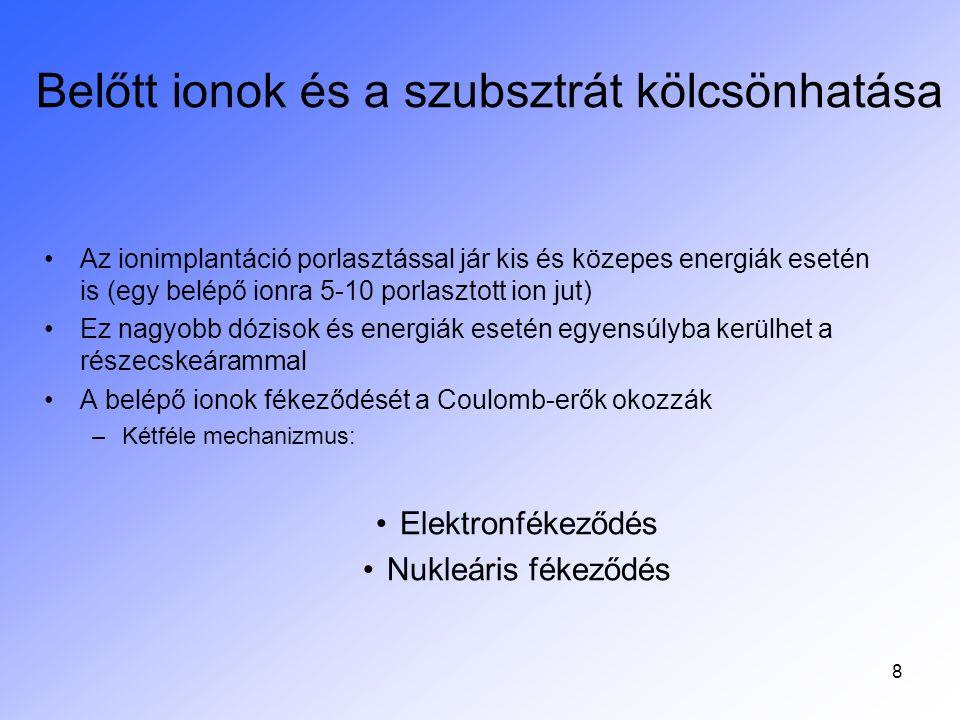 """9 Elektronfékeződés Belépő ionok és a szubsztrát atomjainak elektronfelhői közti kölcsönhatás A fékeződés mechanizmusa az ion pillanatnyi energiájától függ Ez dominál nagyobb (1 MeV-100 keV) energiákon """"Rugalmatlan folyamatok, azaz az ionok kinetikus energiája fény-, röntgensugárzás formájában emésztődik fel Polarizálja a rácsot, de kevés, zömmel ponthibát kelt csak"""