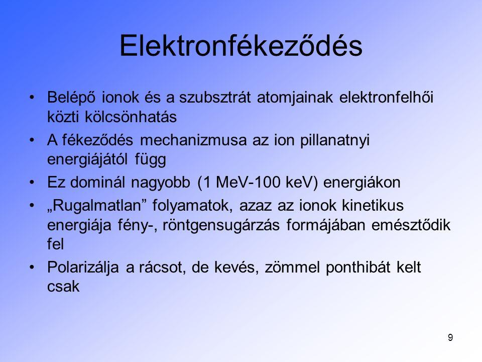 9 Elektronfékeződés Belépő ionok és a szubsztrát atomjainak elektronfelhői közti kölcsönhatás A fékeződés mechanizmusa az ion pillanatnyi energiájától