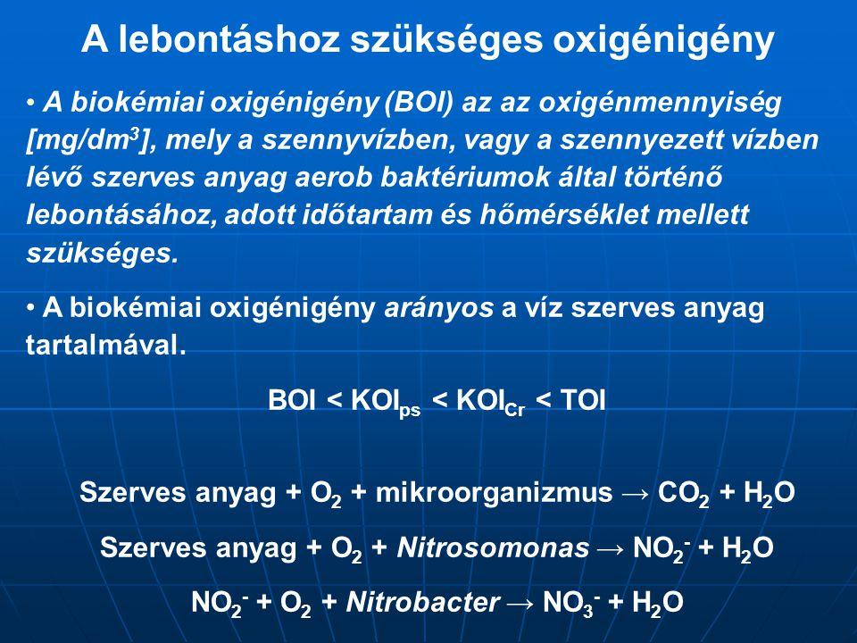 A lebontáshoz szükséges oxigénigény A biokémiai oxigénigény (BOI) az az oxigénmennyiség [mg/dm 3 ], mely a szennyvízben, vagy a szennyezett vízben lév