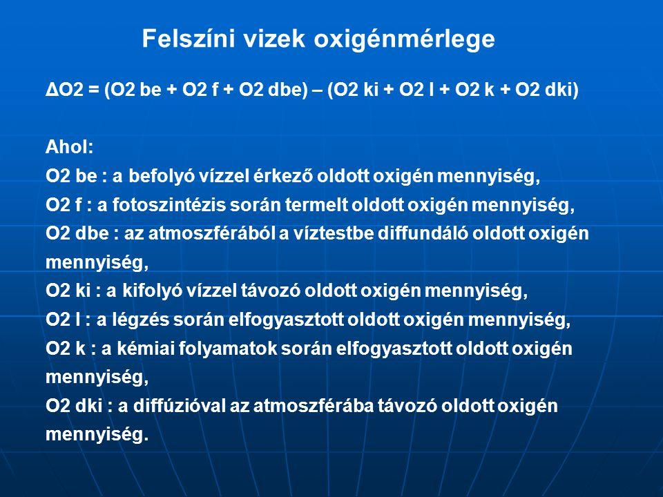 Felszíni vizek oxigénmérlege ΔO2 = (O2 be + O2 f + O2 dbe) – (O2 ki + O2 l + O2 k + O2 dki) Ahol: O2 be : a befolyó vízzel érkező oldott oxigén mennyi