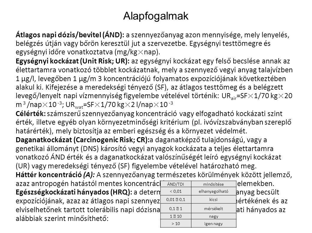 Alapfogalmak Kockázat (risk): A vegyi anyagok okozta káros hatás bekövetkezésének valószínűsége, tényleges vagy előrejelzett előfordulási gyakorisága, amennyiben az ember vagy az élőlények bizonyos fokú expozíciója bekövetkezik.