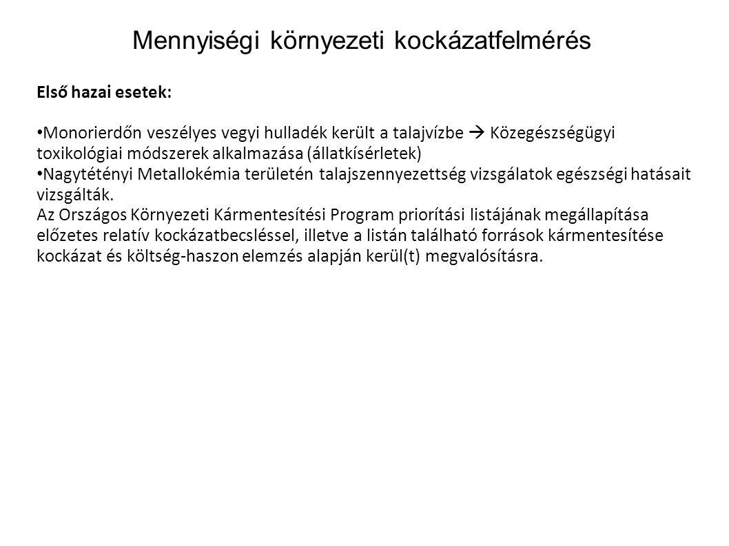 Forrás: (KU 6; Gruiz, 2001)KU 6; Gruiz, 2001 Humán kockázatfelmérés folyamata Környezeti kockázatfelmérés folyamata