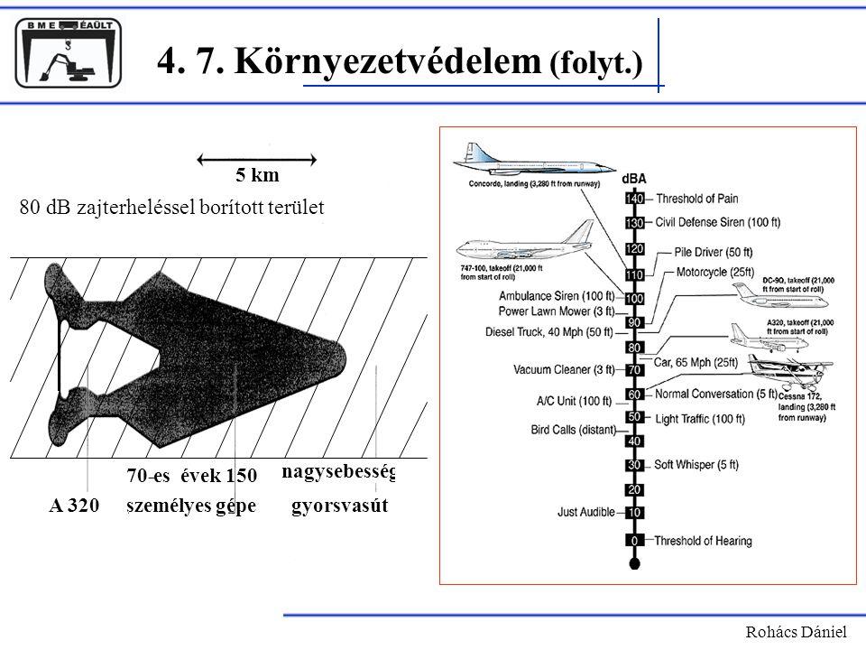 4. 7. Környezetvédelem (folyt.) Rohács Dániel 5 km A 320 70-esévek 150 személyes gépe nagysebességű gyorsvasút 80 dB zajterheléssel borított terület