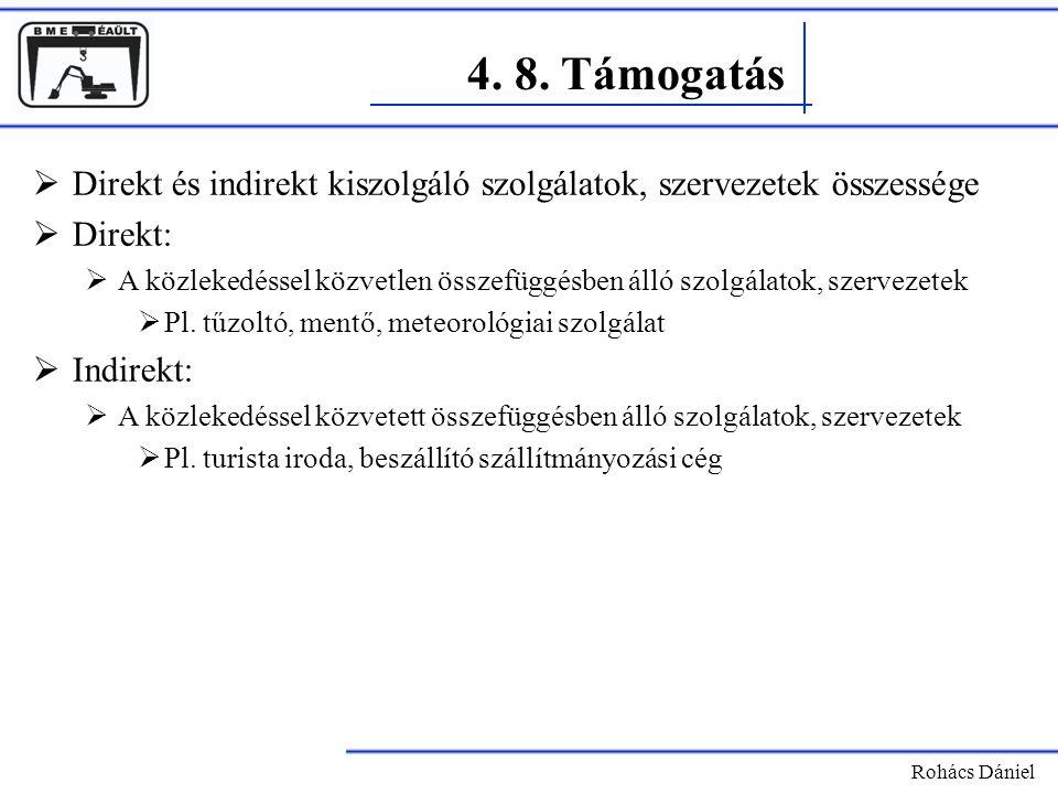 4. 8. Támogatás Rohács Dániel  Direkt és indirekt kiszolgáló szolgálatok, szervezetek összessége  Direkt:  A közlekedéssel közvetlen összefüggésben