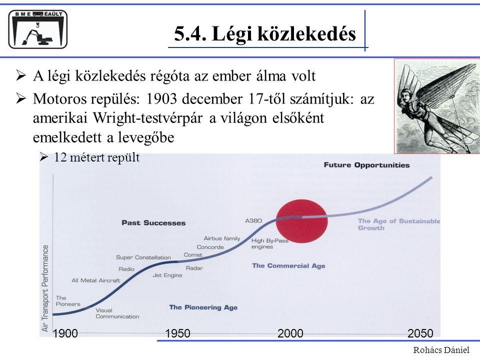 5.4. Légi közlekedés Rohács Dániel 1900 1950 2000 2050  A légi közlekedés régóta az ember álma volt  Motoros repülés: 1903 december 17-től számítjuk