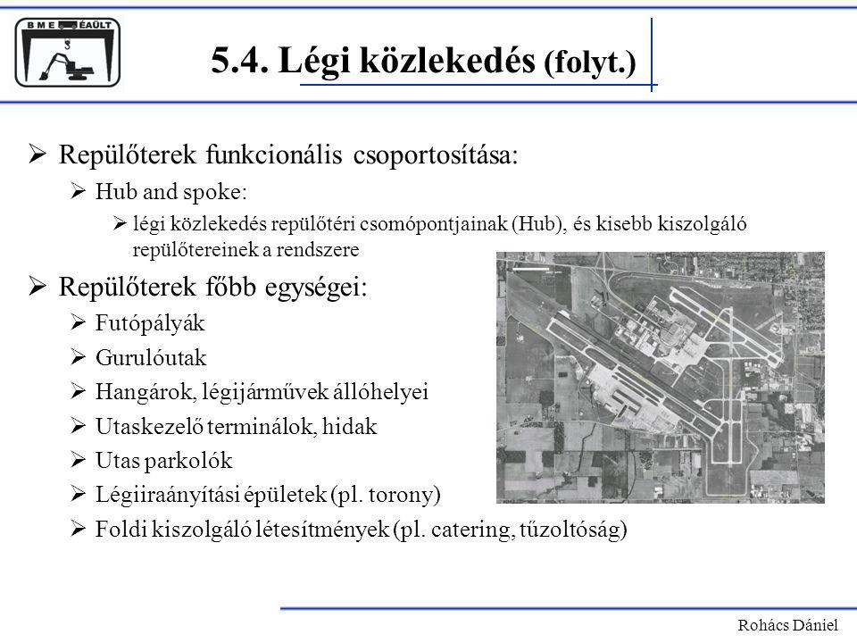 5.4. Légi közlekedés (folyt.) Rohács Dániel  Repülőterek funkcionális csoportosítása:  Hub and spoke:  légi közlekedés repülőtéri csomópontjainak (