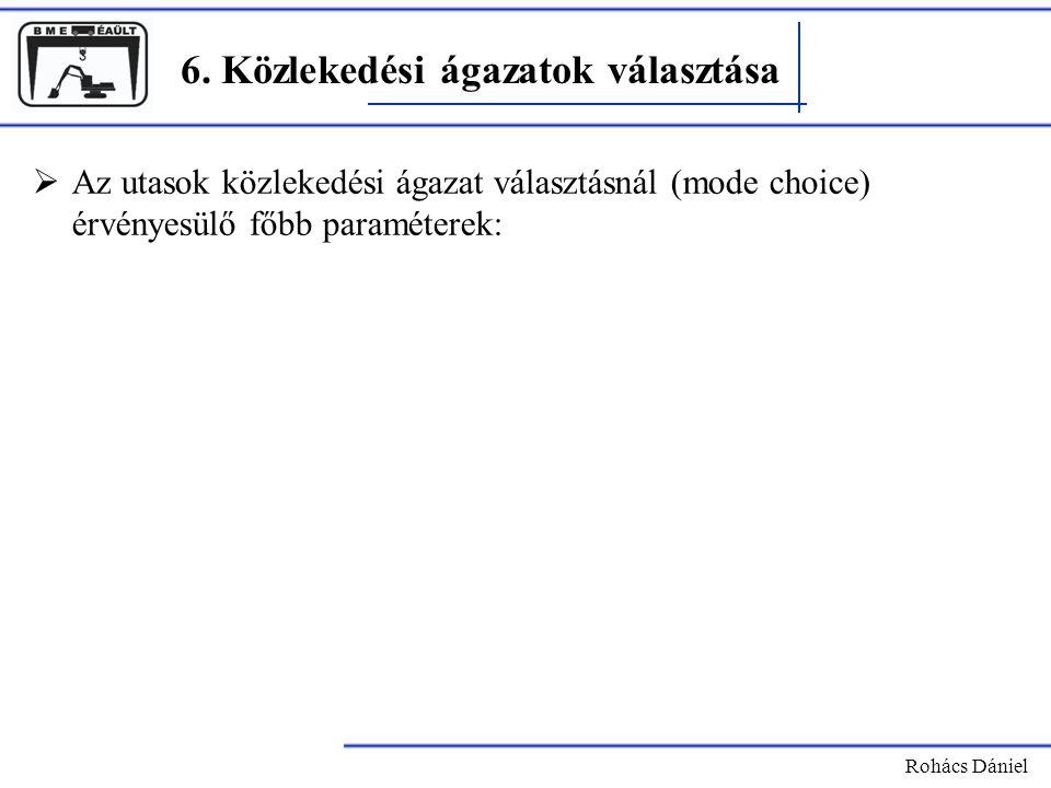 6. Közlekedési ágazatok választása Rohács Dániel  Az utasok közlekedési ágazat választásnál (mode choice) érvényesülő főbb paraméterek: