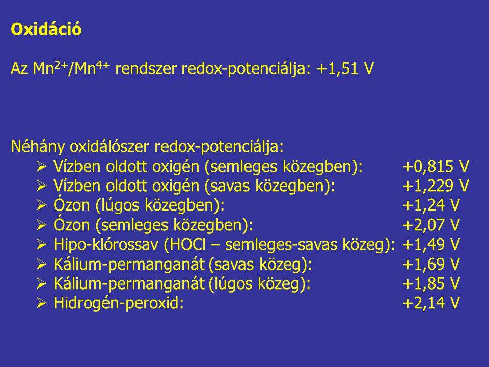 Oxidáció Az Mn 2+ /Mn 4+ rendszer redox-potenciálja: +1,51 V Néhány oxidálószer redox-potenciálja:  Vízben oldott oxigén (semleges közegben):+0,815 V