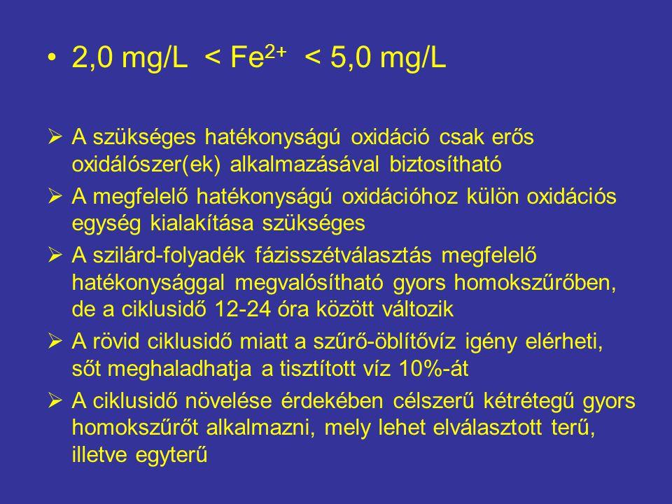 2,0 mg/L < Fe 2+ < 5,0 mg/L  A szükséges hatékonyságú oxidáció csak erős oxidálószer(ek) alkalmazásával biztosítható  A megfelelő hatékonyságú oxidá