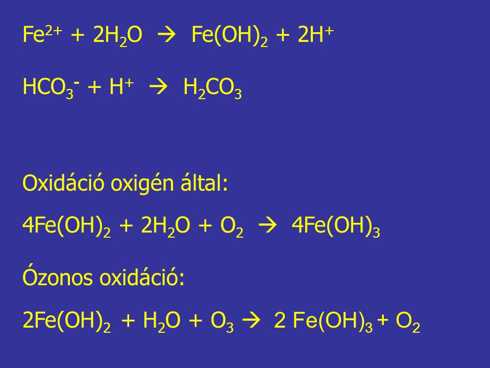 Fe 2+ + 2H 2 O  Fe(OH) 2 + 2H + HCO 3 - + H +  H 2 CO 3 Oxidáció oxigén által: 4Fe(OH) 2 + 2H 2 O + O 2  4Fe(OH) 3 Ózonos oxidáció: 2Fe(OH) 2 + H 2
