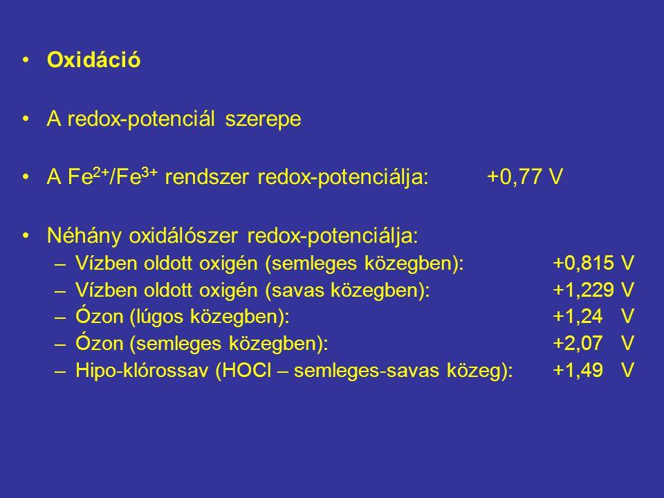 Oxidáció A redox-potenciál szerepe A Fe 2+ /Fe 3+ rendszer redox-potenciálja: +0,77 V Néhány oxidálószer redox-potenciálja: –Vízben oldott oxigén (sem