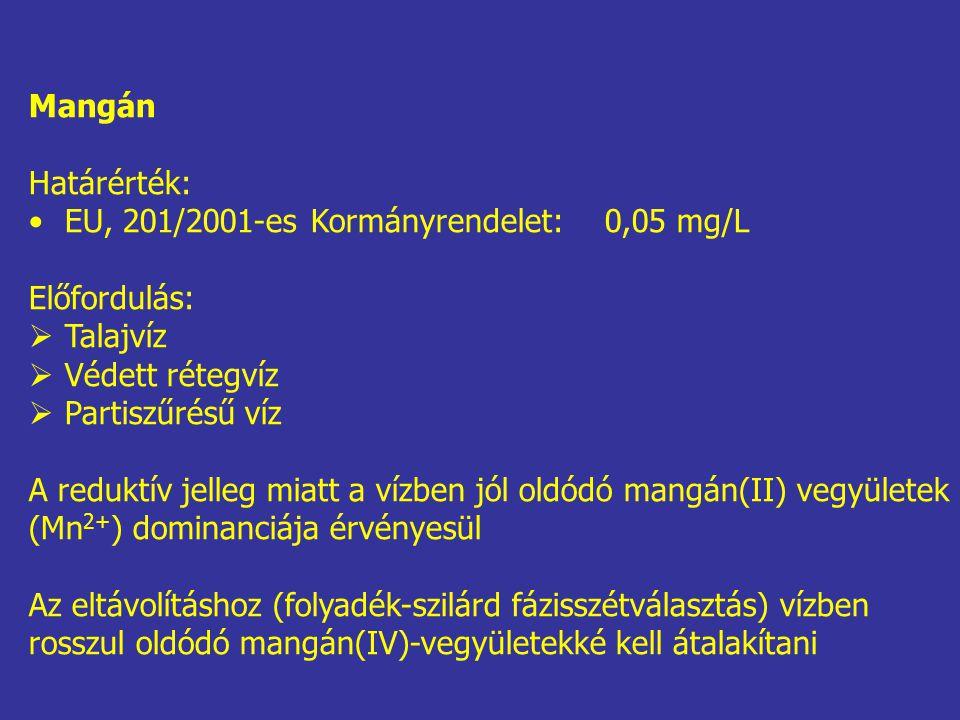 Mangán Határérték: EU, 201/2001-es Kormányrendelet:0,05 mg/L Előfordulás:  Talajvíz  Védett rétegvíz  Partiszűrésű víz A reduktív jelleg miatt a ví