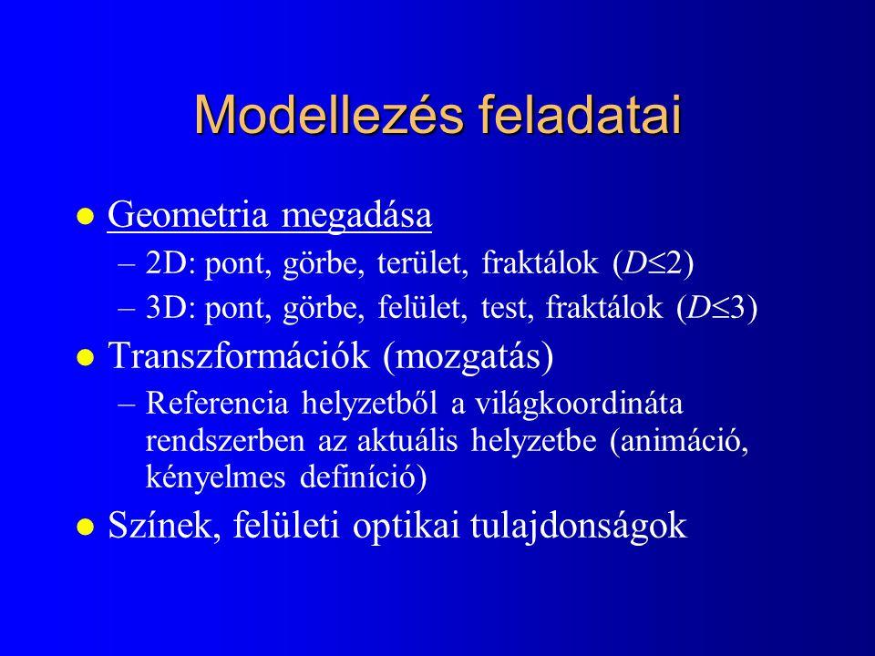 Testek l Ellenpéldák l Érvényes testek: reguláris halmaz –nem lehetnek alacsony dimenziós elfajulásai –minden határpont környezetében van belső pont l Garantáltan érvényes testet építő módszerek –2.5 dimenziós eljárások –speciális felületi modellezés: B-rep –Konstruktív tömörtest geometria