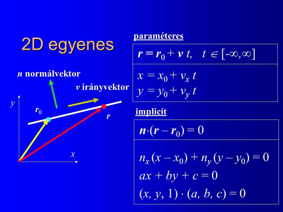 3D egyenes y r0r0 r v irányvektor r = r 0 + v t, t  [-∞,∞] x = x 0 + v x t y = y 0 + v y t z = z 0 + v z t z paraméteres x x = x(t), y = y(t), z=z(t) Általában 3D görbék: