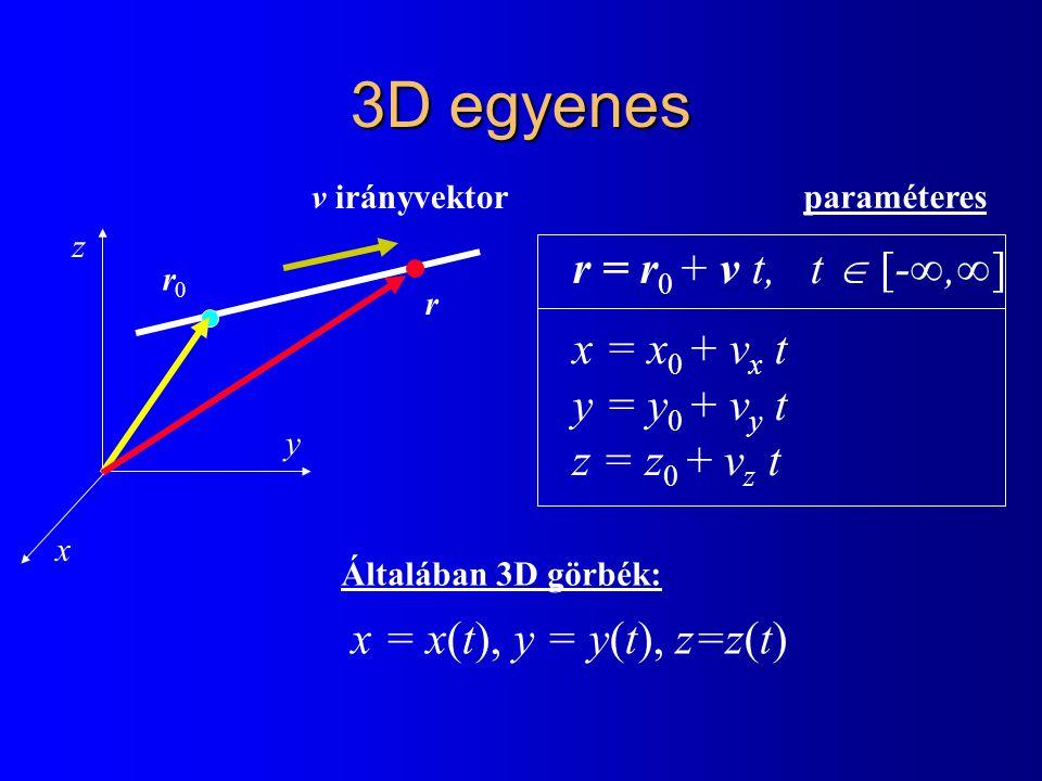 Harmadfokú spline l r(t) = a 3 t 3 + a 2 t 2 + a 1 t + a 0 l Szemléletes reprezentáció: r(0) = a 0 r(1) = a 3 +a 2 +a 1 +a 0 r'(0) = a 1 r'(1) = 3a 3 +2a 2 +a 1 r i (0) r i (1) r i '(0) r i '(1) r i+1 (0) r i+1 '(0) a 0 = r(0) a 1 = r'(0) a 2 =3r(1)-r'(1)-2r'(0)-3r(0) a 3 = r'(1)-2r(1)+r'(0)+2r(0) l Interpoláció: r(0) és r(1) a vezérlőpontok l C 1 folytonosság: 2 paraméter közös