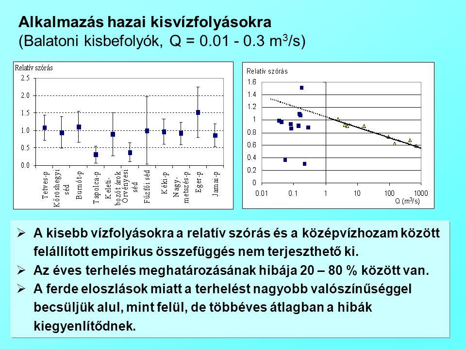 Alkalmazás hazai kisvízfolyásokra (Balatoni kisbefolyók, Q = 0.01 - 0.3 m 3 /s)  A kisebb vízfolyásokra a relatív szórás és a középvízhozam között felállított empirikus összefüggés nem terjeszthető ki.