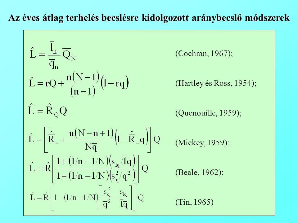Az éves átlag terhelés becslésre kidolgozott aránybecslő módszerek (Cochran, 1967); (Hartley és Ross, 1954); (Quenouille, 1959); (Mickey, 1959); (Beale, 1962); (Tin, 1965)