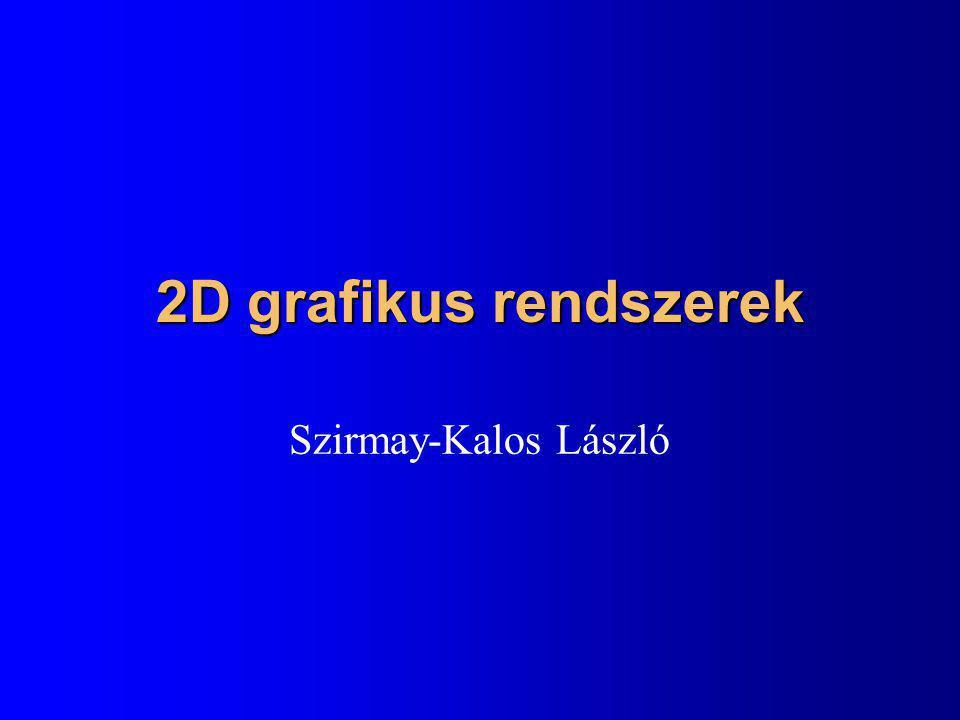 2D grafikus rendszerek (funkcionális modell) Kép frissités rasztertár Pixel műveletek Raszteri- záció Vágás Világ- képtér Modellezési transzf.