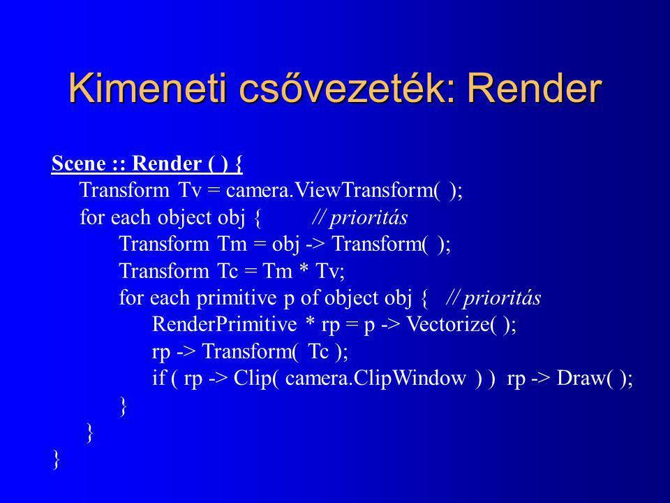 Eseménykezelés és rajzolás void ReDraw( ) { glClearColor(0, 0, 0, 0); glClear(GL_COLOR_BUFFER_BIT); } void Keyboard(unsigned char key, int x, int y) { if (key == 'd') { glColor3d( 0.0, 1.0, 0.0 ); glBegin(GL_TRIANGLES); glVertex2d(10.0, 10.0); glVertex2d(20.0, 100.0); glVertex2d(90.0, 30.0); glEnd( ); glFlush( ); } (100,100) (0,0) (200,200) (0,0) window viewport