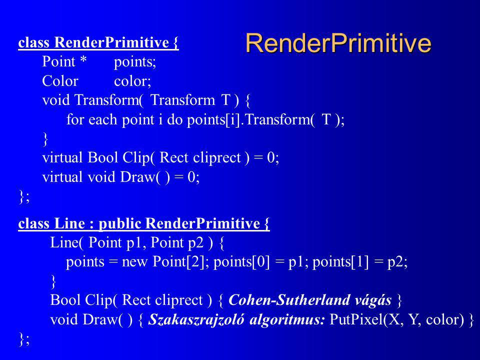 RenderPrimitive class RenderPrimitive { Point * points; Colorcolor; void Transform( Transform T ) { for each point i do points[i].Transform( T ); } virtual Bool Clip( Rect cliprect ) = 0; virtual void Draw( ) = 0; }; class Line : public RenderPrimitive { Line( Point p1, Point p2 ) { points = new Point[2]; points[0] = p1; points[1] = p2; } Bool Clip( Rect cliprect ) { Cohen-Sutherland vágás } void Draw( ) { Szakaszrajzoló algoritmus: PutPixel(X, Y, color) } };