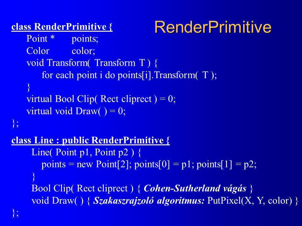 Osztálydiagram Window state MouseLD() MouseLU() MouseMov() PutPixel() Scene actobj actprim InputPipe() Pick() Render() Camera ClipWindow() ViewTransform() window viewport VirtualWorld AddObject() GetObject() Object transform AddPrimitive() GetPrimitive() Primitive color AddPoint() Vectorize() Point x,y Polyline Vectorize() Curve Interpolate() Vectorize() Polygon Vectorize() Bezier Interpolate() B-Spline Interpolate() RenderPrimitive Transform() Clip() Draw() PointList Clip() Draw() LineList Clip() Draw() Polygon Clip() Draw()