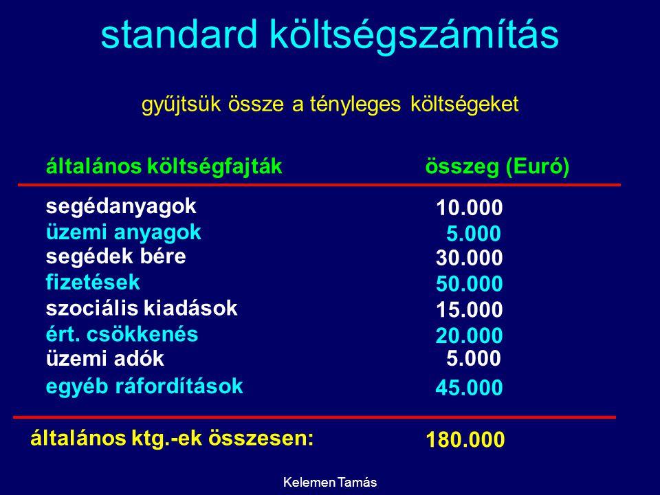 Kelemen Tamás standard költségszámítás gyűjtsük össze a tényleges költségeket általános költségfajtákösszeg (Euró) segédanyagok 10.000 üzemi anyagok 5.000 segédek bére 30.000 fizetések 50.000 szociális kiadások 15.000 ért.